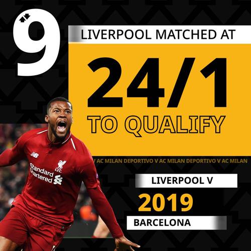 Champions League Case study